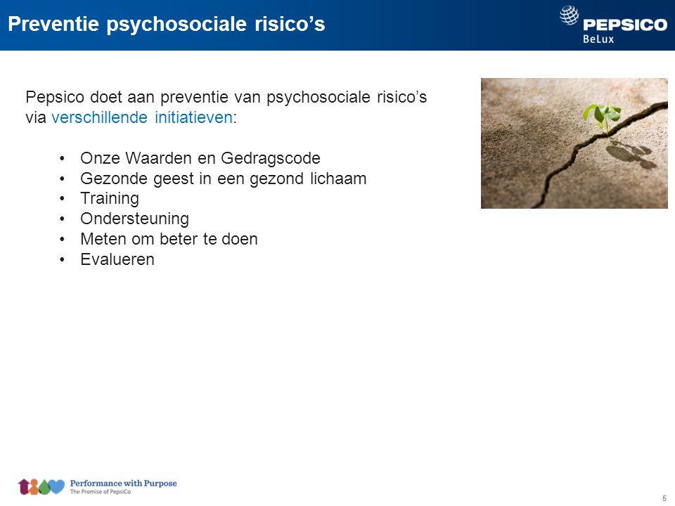 Preventie psychosociale risico's