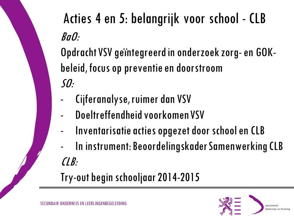 Acties 4 en 5: belangrijk voor school - CLB
