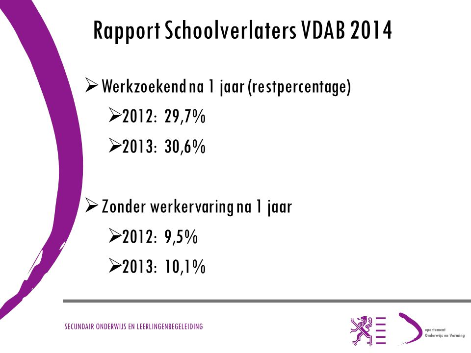 Rapport Schoolverlaters VDAB 2014