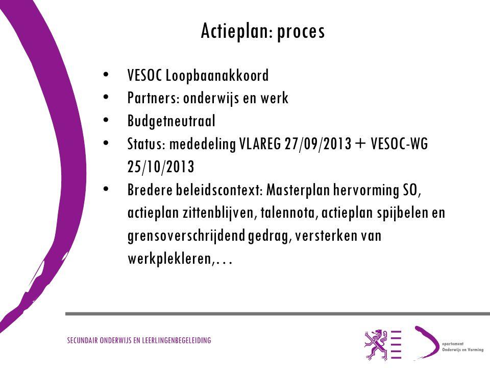 Actieplan: proces VESOC Loopbaanakkoord Partners: onderwijs en werk