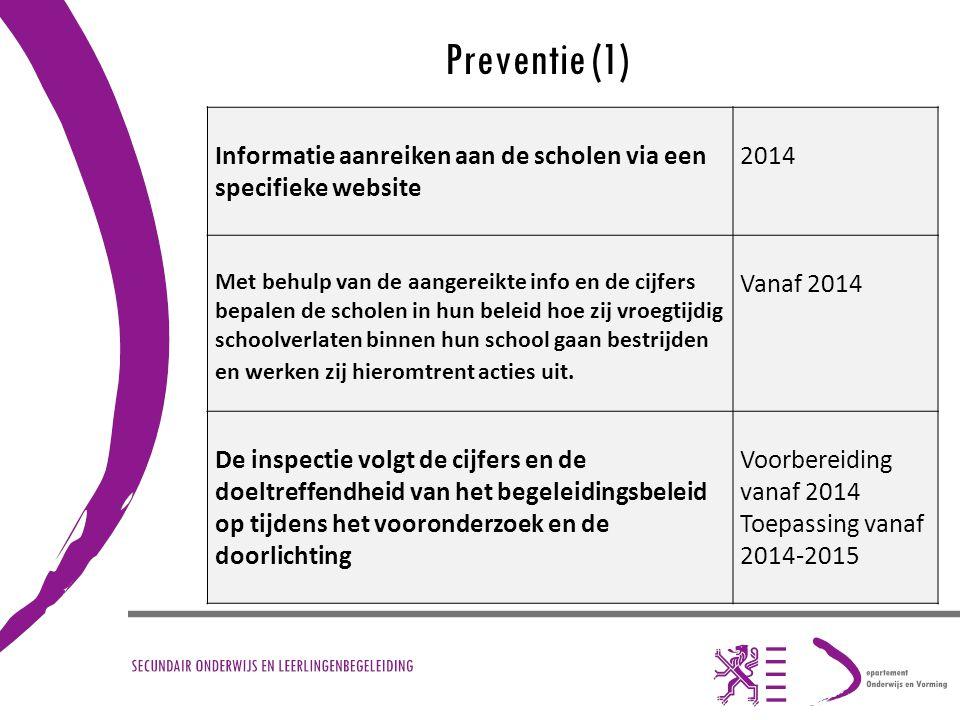 Preventie (1) Informatie aanreiken aan de scholen via een specifieke website. 2014.
