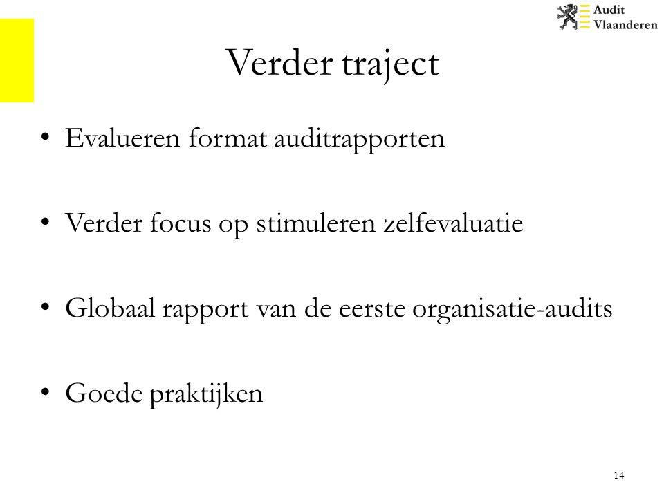 Verder traject Evalueren format auditrapporten