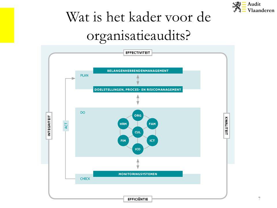 Wat is het kader voor de organisatieaudits