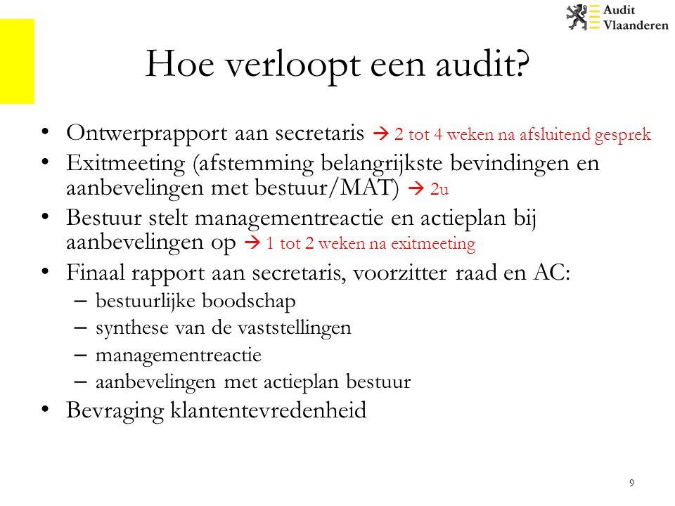 Hoe verloopt een audit Ontwerprapport aan secretaris  2 tot 4 weken na afsluitend gesprek.