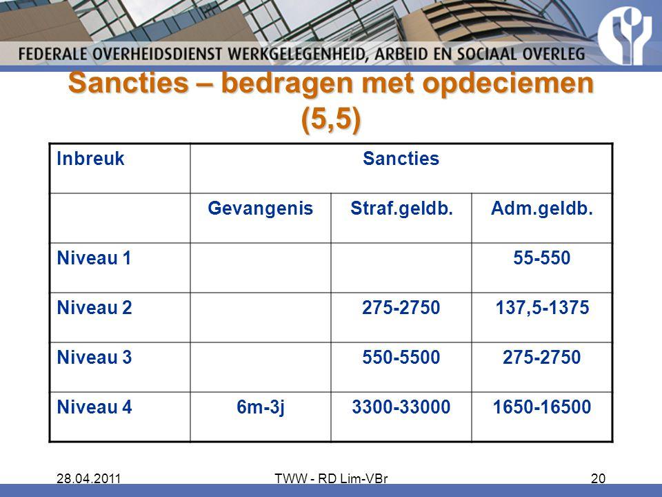 Sancties – bedragen met opdeciemen (5,5)