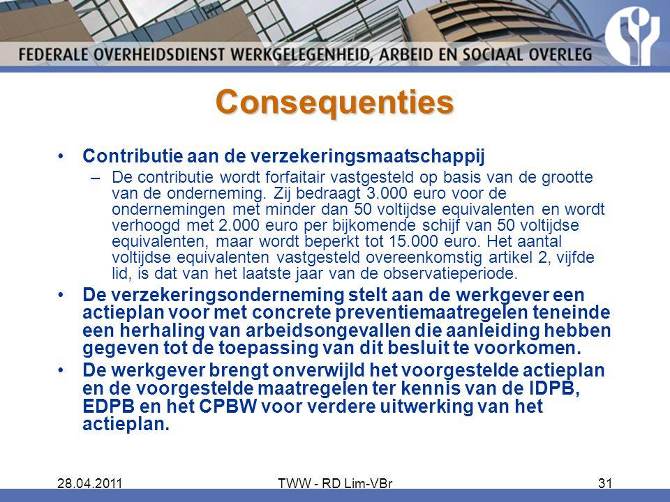 Consequenties Contributie aan de verzekeringsmaatschappij