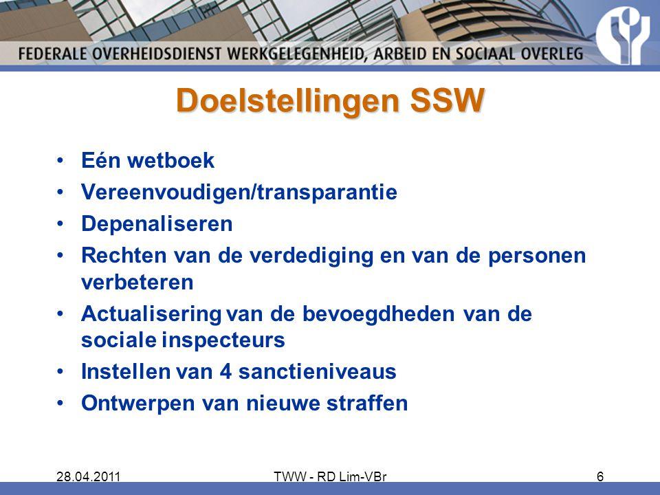 Doelstellingen SSW Eén wetboek Vereenvoudigen/transparantie