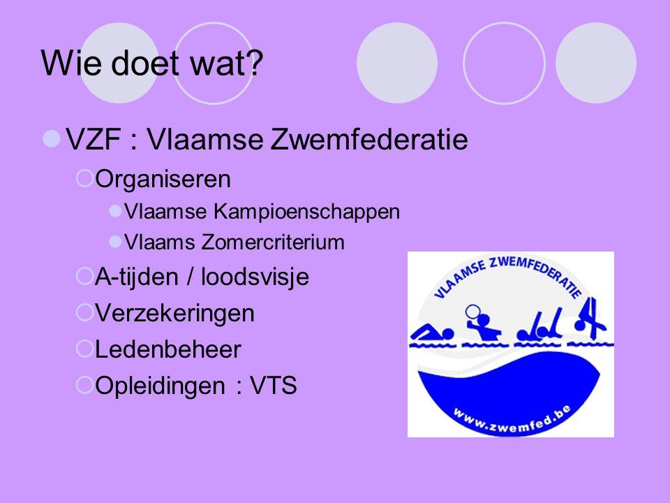 Wie doet wat VZF : Vlaamse Zwemfederatie Organiseren