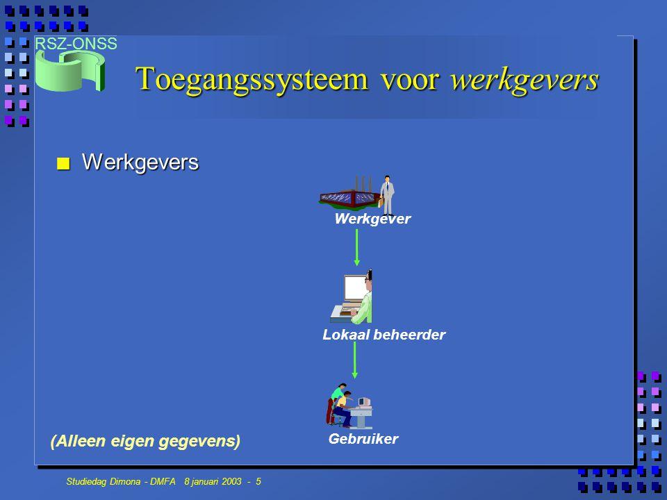 Toegangssysteem voor werkgevers
