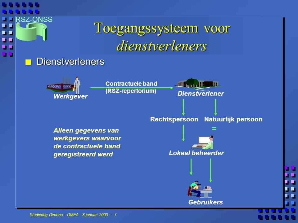 Toegangssysteem voor dienstverleners