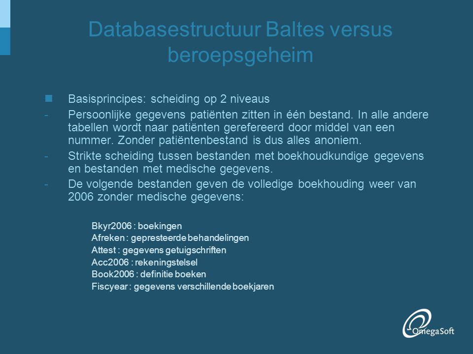 Databasestructuur Baltes versus beroepsgeheim