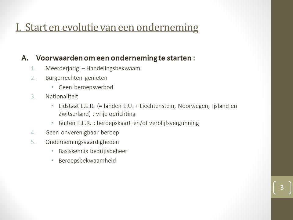 I. Start en evolutie van een onderneming