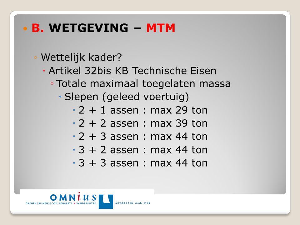 B. WETGEVING – MTM Wettelijk kader Artikel 32bis KB Technische Eisen