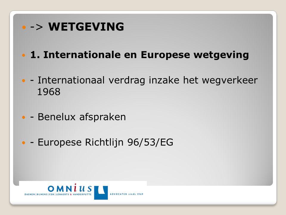 -> WETGEVING 1. Internationale en Europese wetgeving