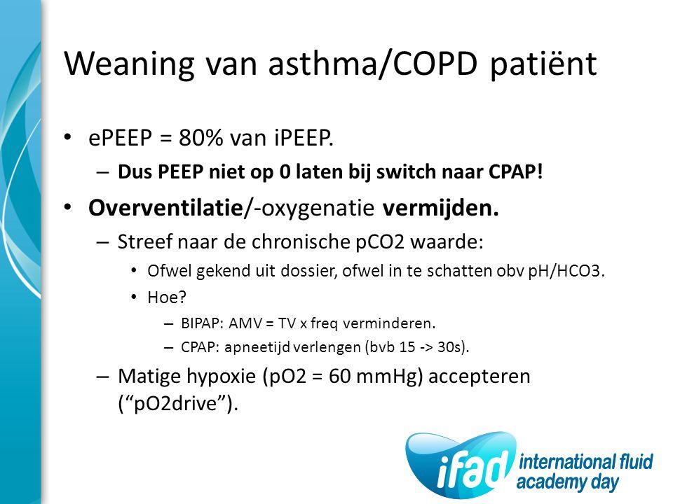 Weaning van asthma/COPD patiënt