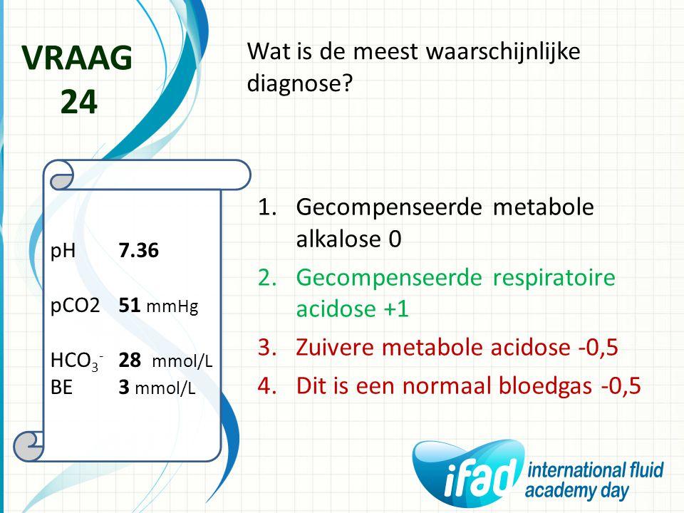 VRAAG 24 Wat is de meest waarschijnlijke diagnose