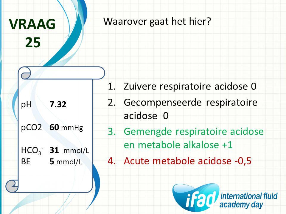 VRAAG 25 Waarover gaat het hier Zuivere respiratoire acidose 0