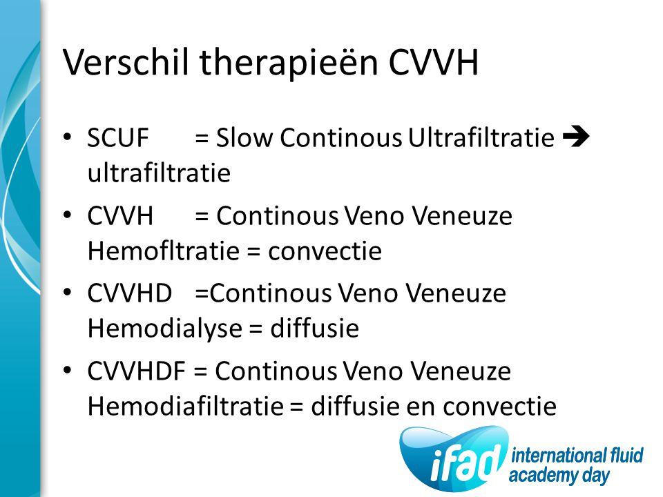 Verschil therapieën CVVH