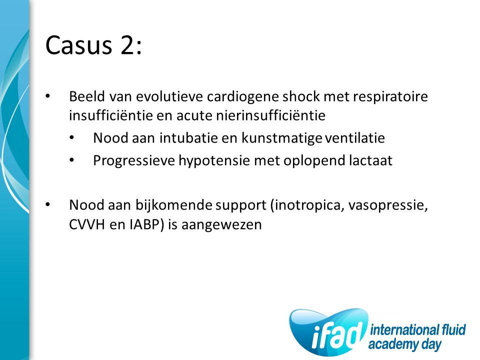 Casus 2: Beeld van evolutieve cardiogene shock met respiratoire insufficiëntie en acute nierinsufficiëntie.