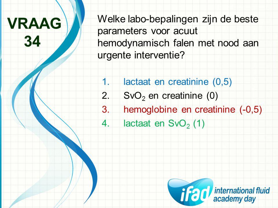 VRAAG Welke labo-bepalingen zijn de beste parameters voor acuut hemodynamisch falen met nood aan urgente interventie