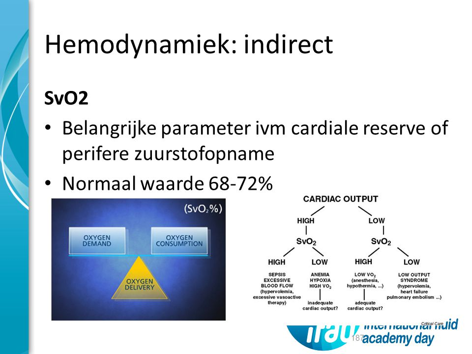 Hemodynamiek: indirect