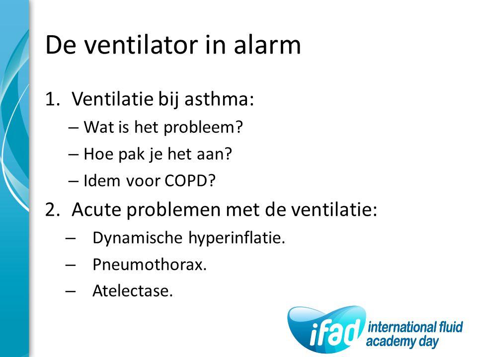 De ventilator in alarm Ventilatie bij asthma: