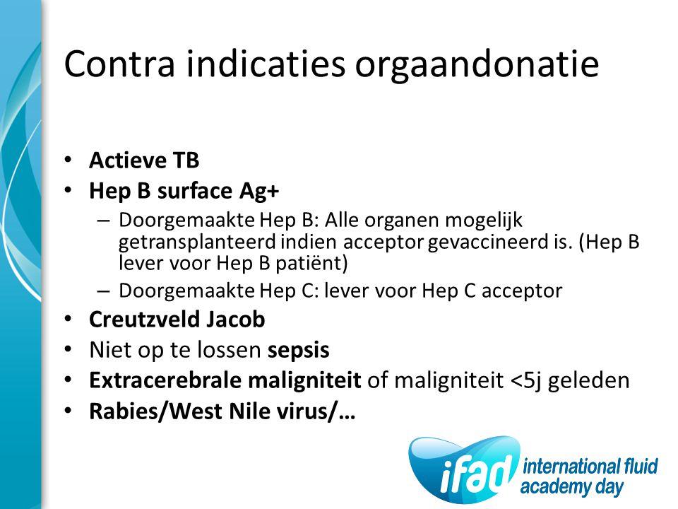Contra indicaties orgaandonatie
