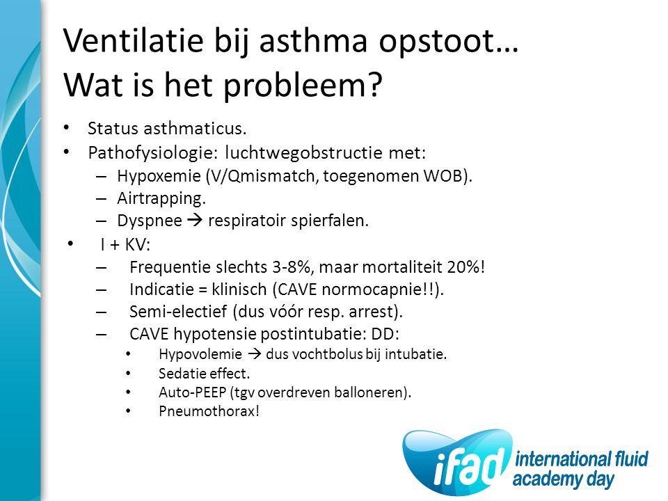 Ventilatie bij asthma opstoot… Wat is het probleem
