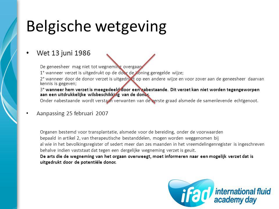Belgische wetgeving Wet 13 juni 1986 Aanpassing 25 februari 2007