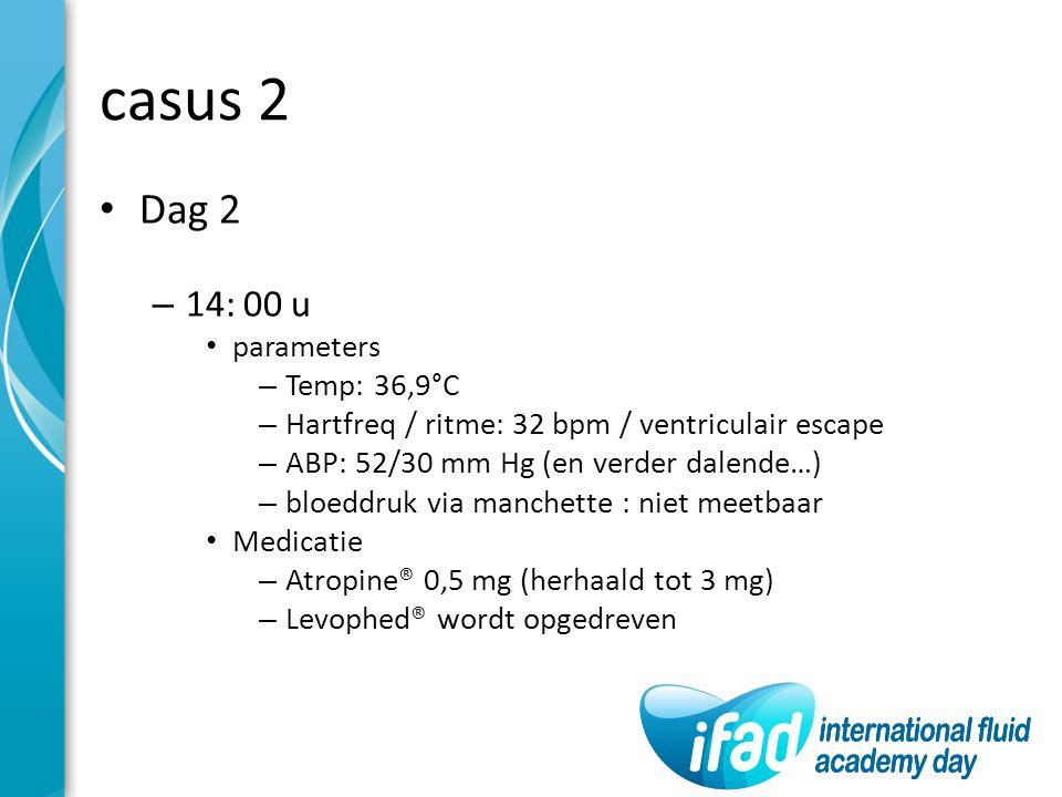 casus 2 Dag 2 14: 00 u parameters Temp: 36,9°C