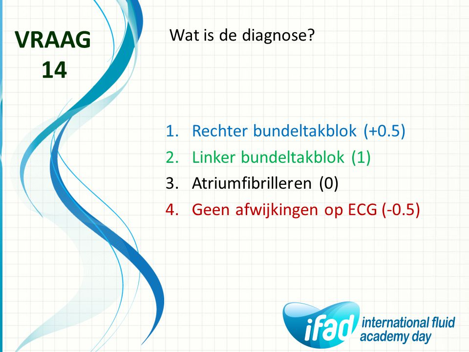 VRAAG 14 Wat is de diagnose Rechter bundeltakblok (+0.5)