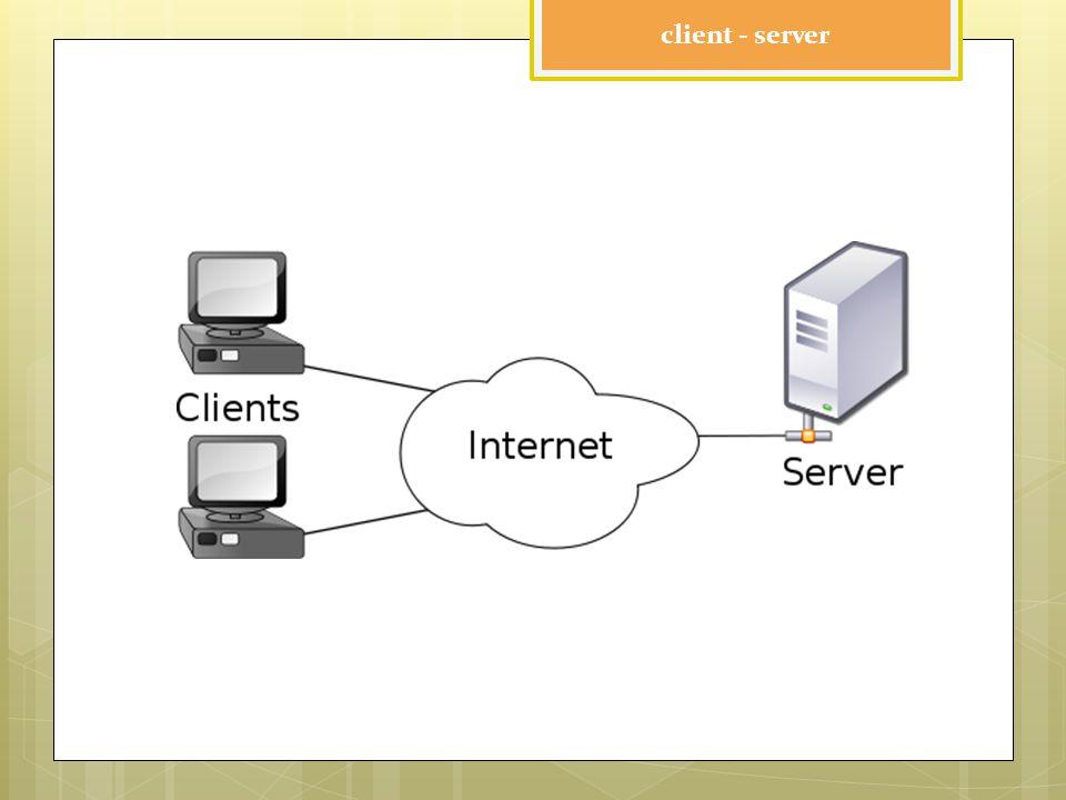 client - server - de server is permanent beschikbaar en is reactief