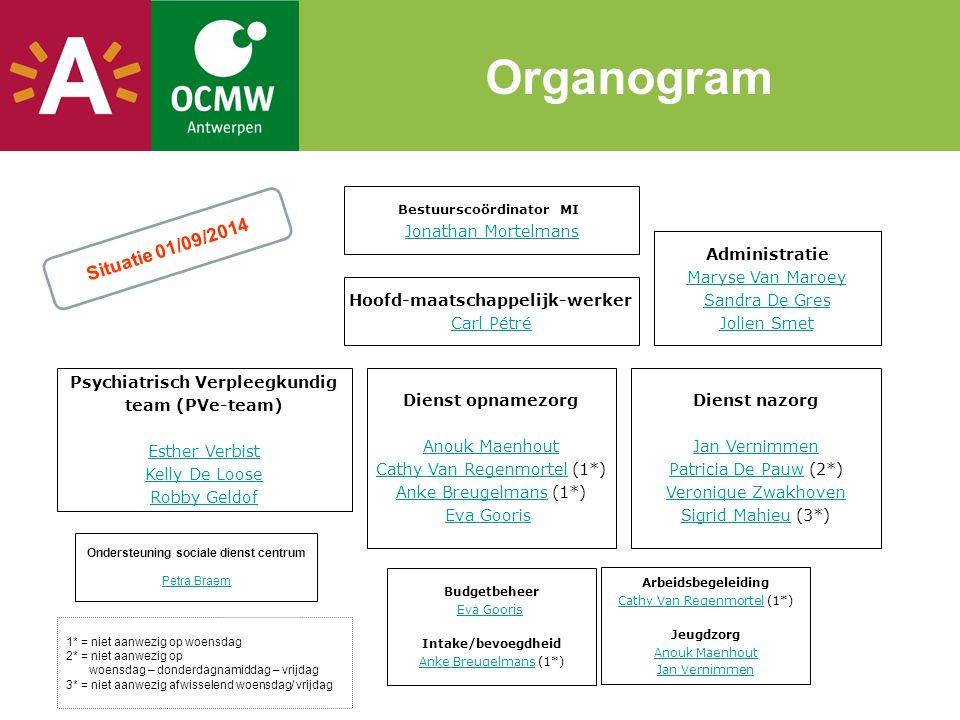 Organogram Situatie 01/09/2014 Jonathan Mortelmans Administratie
