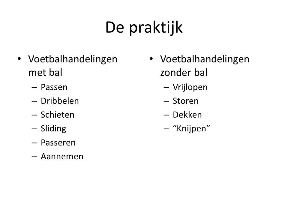 De praktijk Voetbalhandelingen met bal Voetbalhandelingen zonder bal