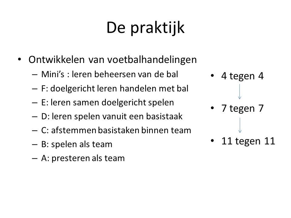 De praktijk Ontwikkelen van voetbalhandelingen 4 tegen 4 7 tegen 7