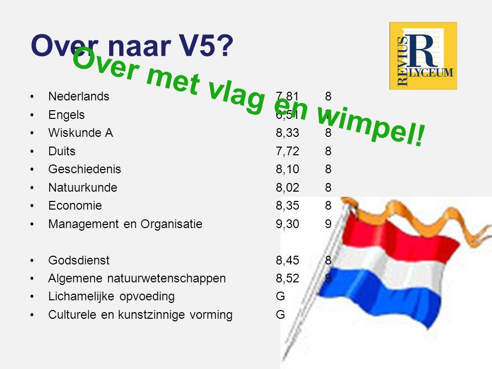 Over naar V5 Over met vlag en wimpel! Nederlands 7,81 8 Engels 6,51 7
