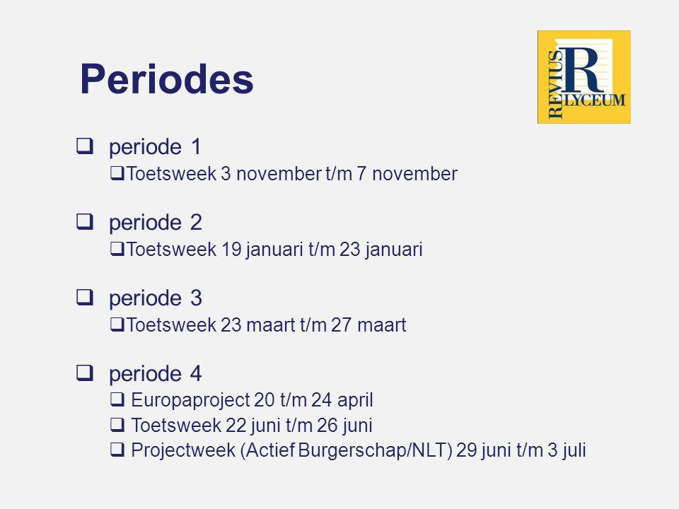Periodes periode 1 periode 2 periode 3 periode 4