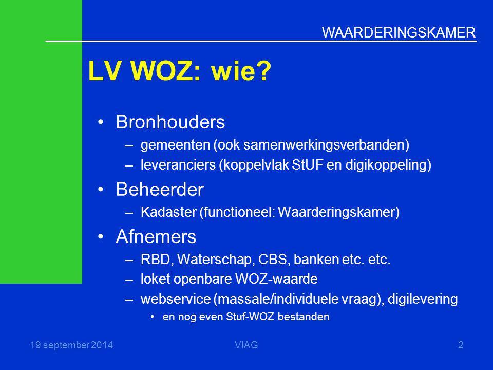 LV WOZ: wie Bronhouders Beheerder Afnemers