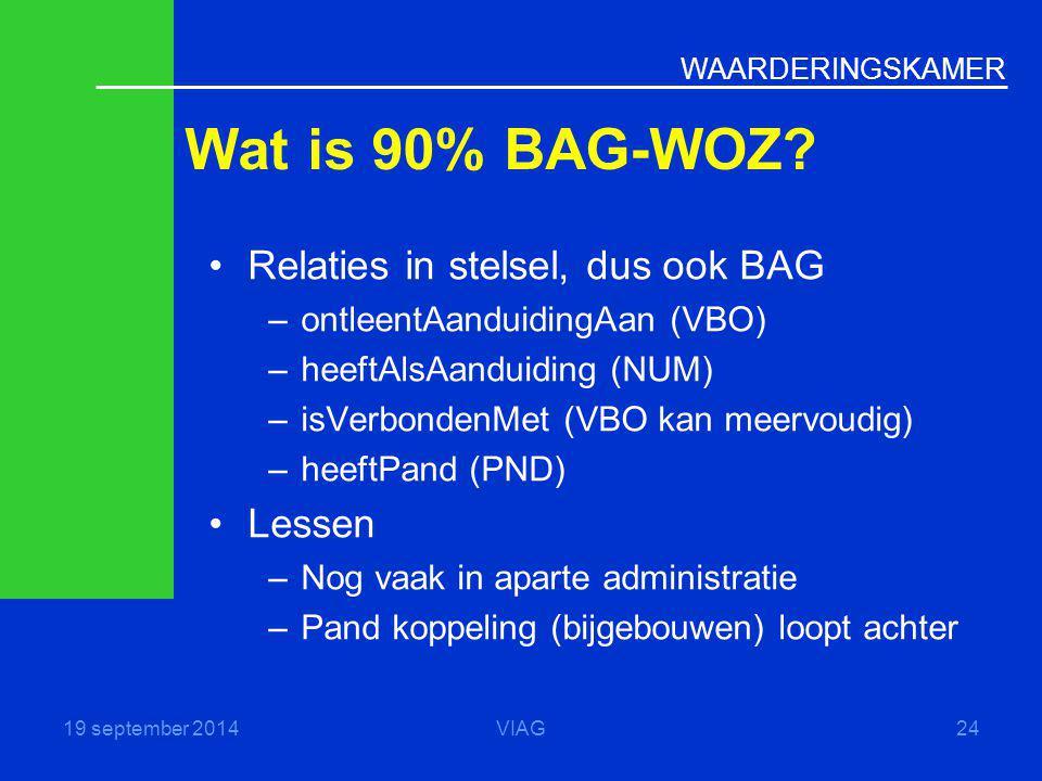 Wat is 90% BAG-WOZ Relaties in stelsel, dus ook BAG Lessen