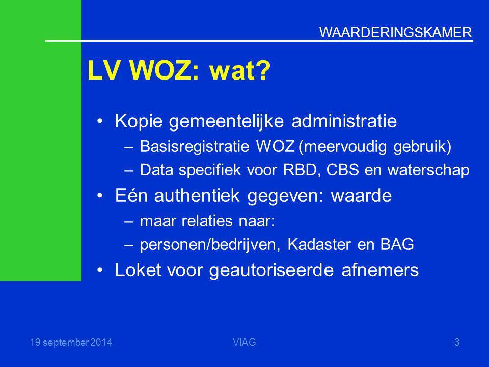 LV WOZ: wat Kopie gemeentelijke administratie