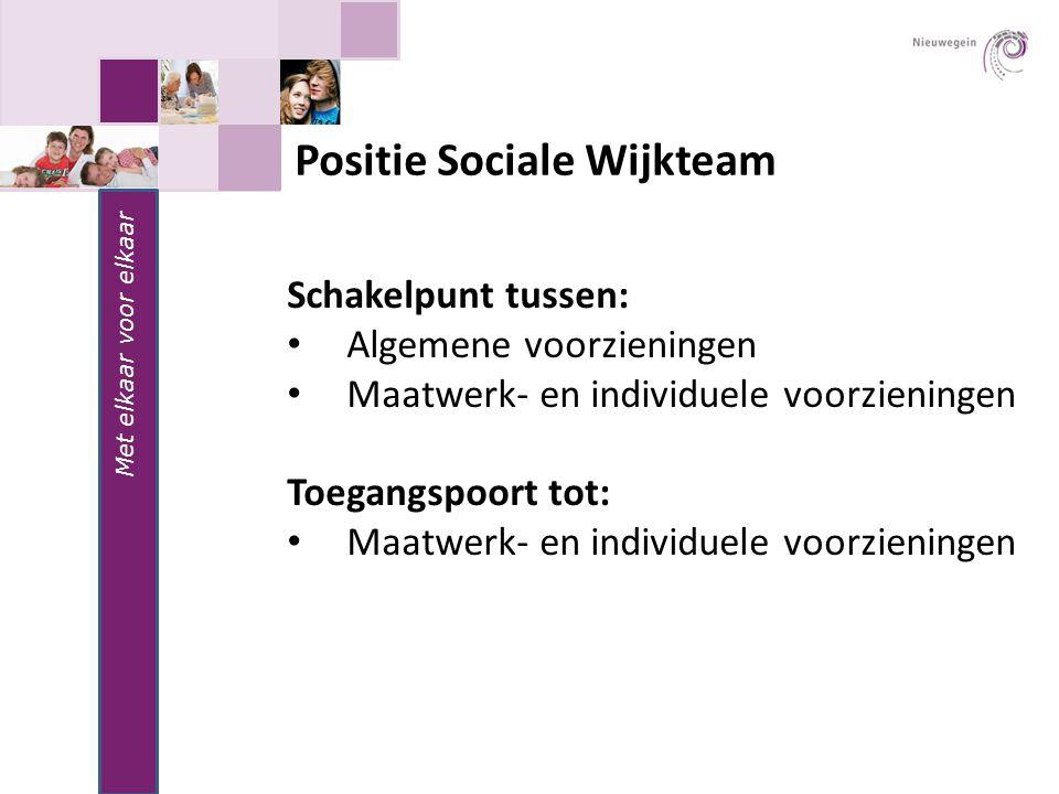 Positie Sociale Wijkteam