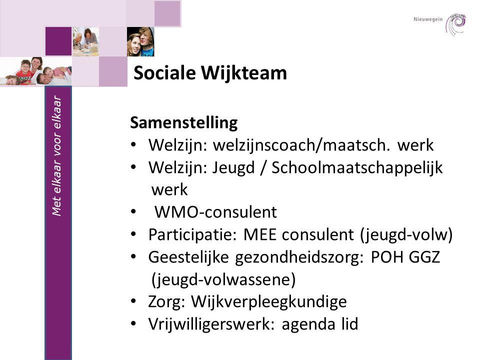 Sociale Wijkteam Samenstelling Welzijn: welzijnscoach/maatsch. werk