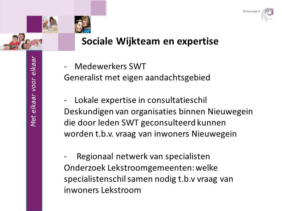 Sociale Wijkteam en expertise