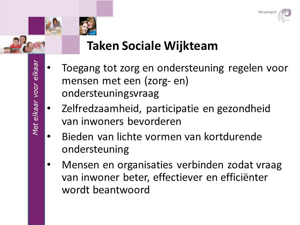 Taken Sociale Wijkteam