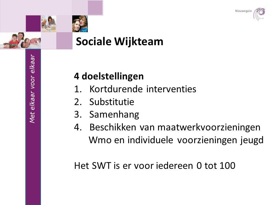 Sociale Wijkteam 4 doelstellingen Kortdurende interventies Substitutie