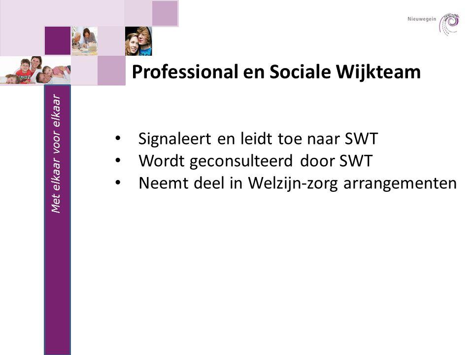 Professional en Sociale Wijkteam