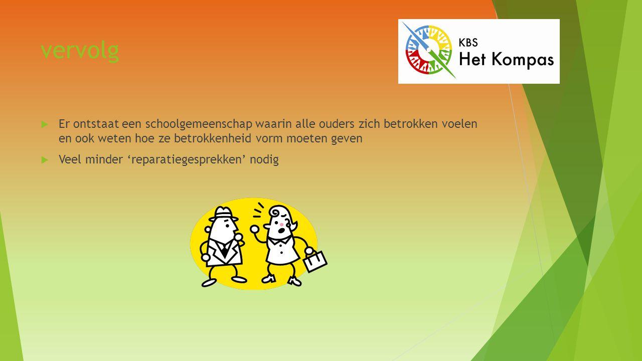 vervolg Er ontstaat een schoolgemeenschap waarin alle ouders zich betrokken voelen en ook weten hoe ze betrokkenheid vorm moeten geven.