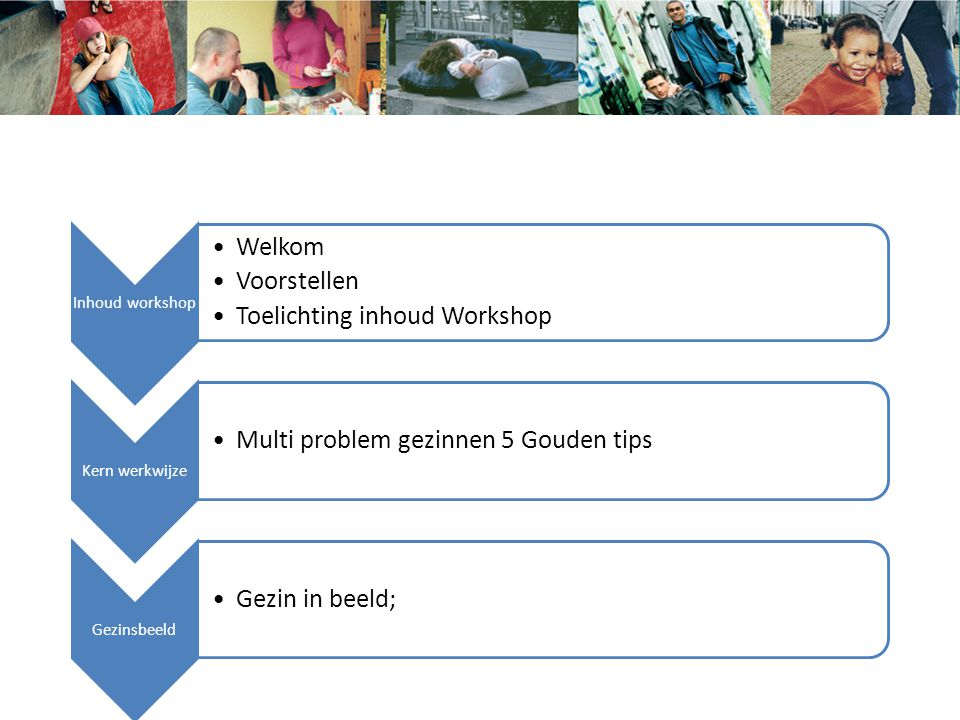 William Booth Welkom Voorstellen Toelichting inhoud Workshop