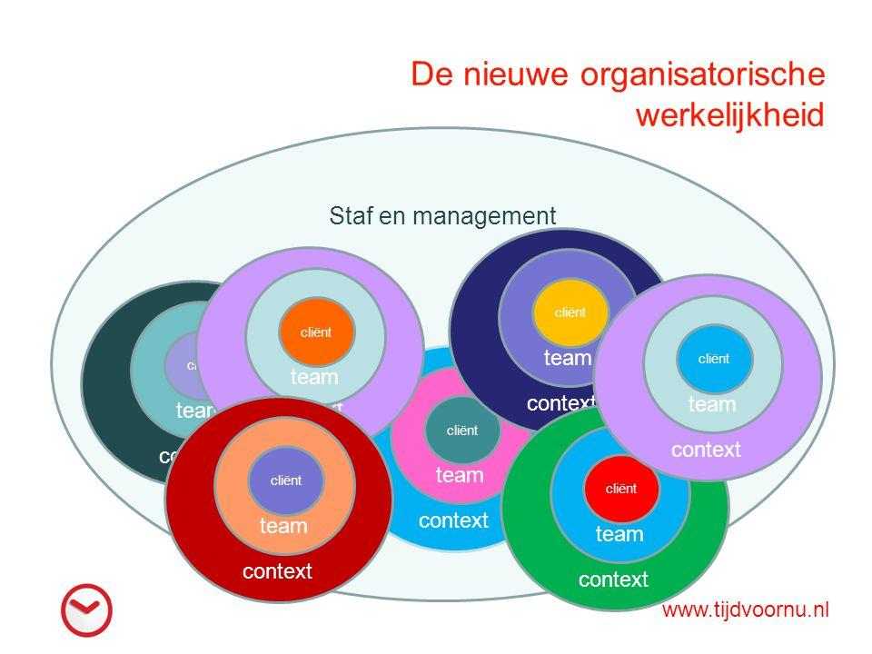 De nieuwe organisatorische werkelijkheid