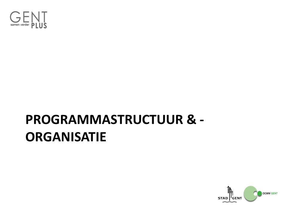 PROGRAMMASTRUCTUUR & - ORGANISATIE